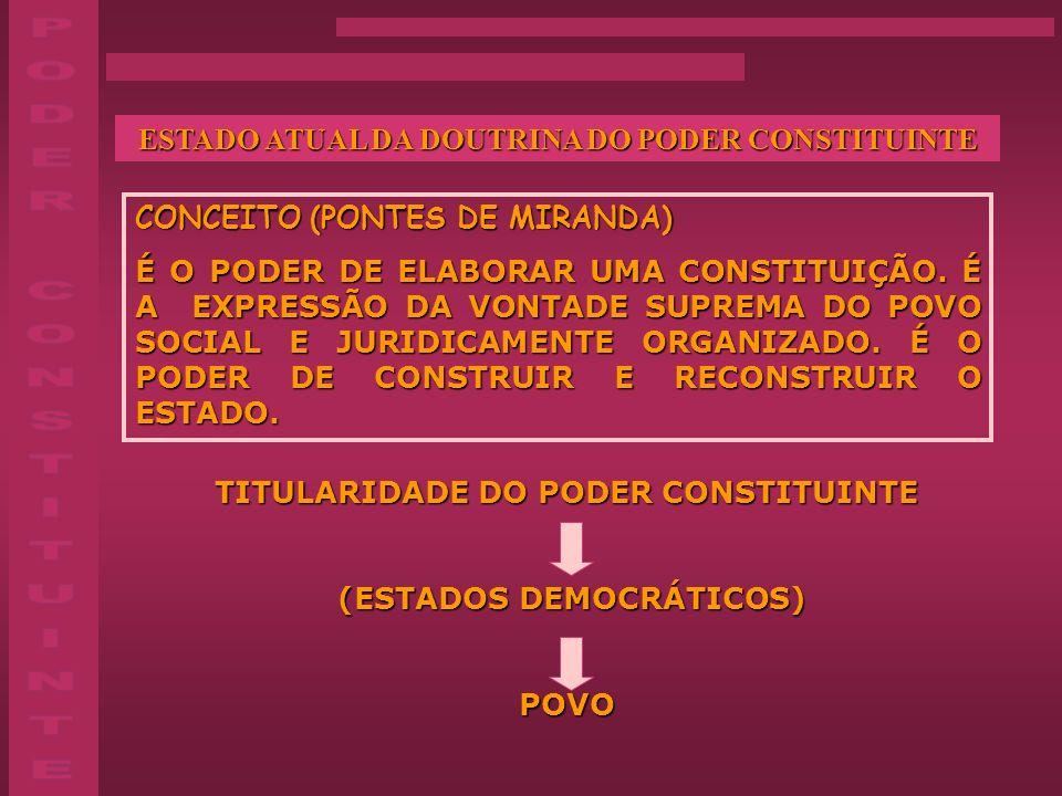 TITULARIDADE DO PODER CONSTITUINTE (ESTADOS DEMOCRÁTICOS)