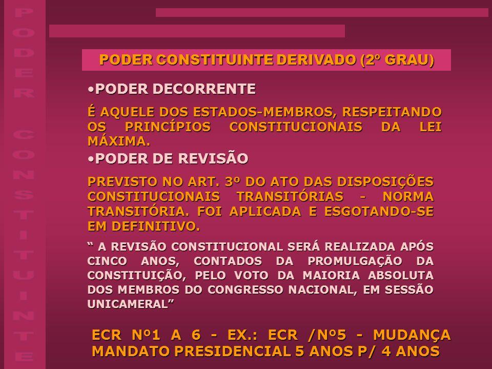 PODER CONSTITUINTE DERIVADO (2º GRAU)