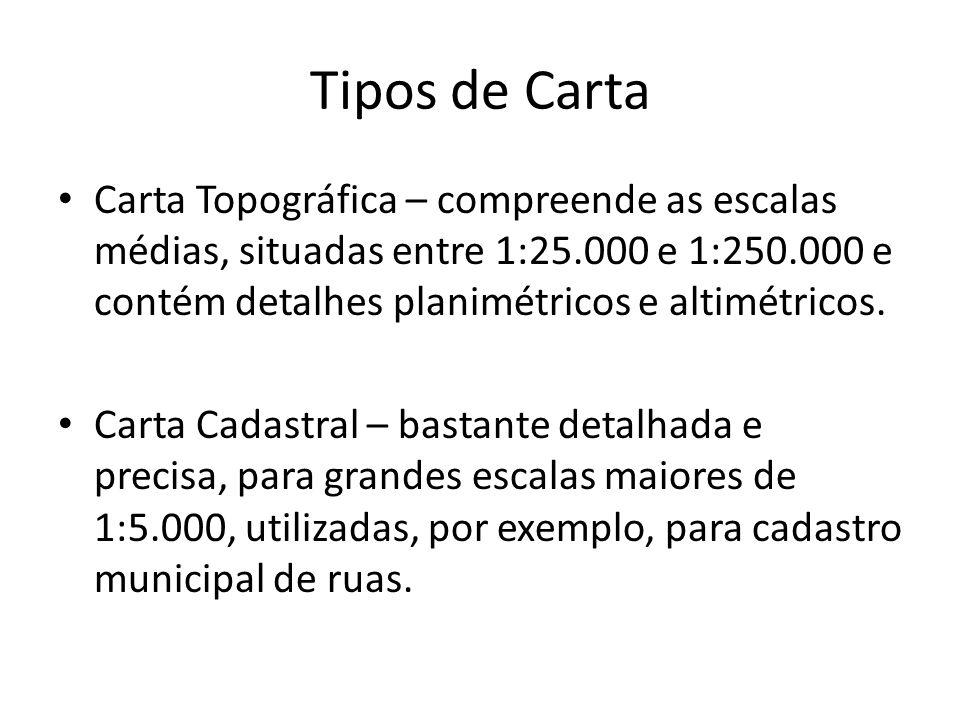 Tipos de Carta Carta Topográfica – compreende as escalas médias, situadas entre 1:25.000 e 1:250.000 e contém detalhes planimétricos e altimétricos.