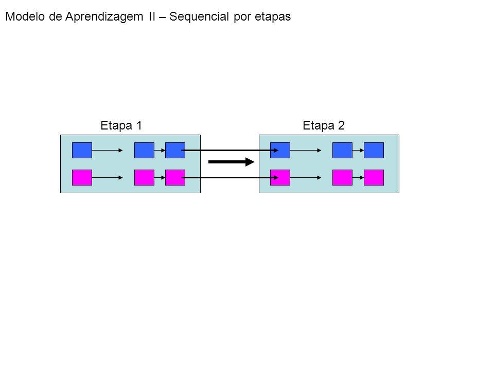 Modelo de Aprendizagem II – Sequencial por etapas