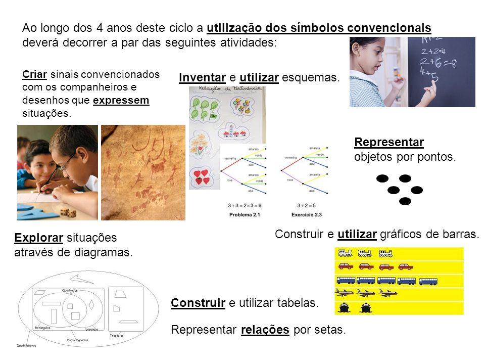 Inventar e utilizar esquemas.