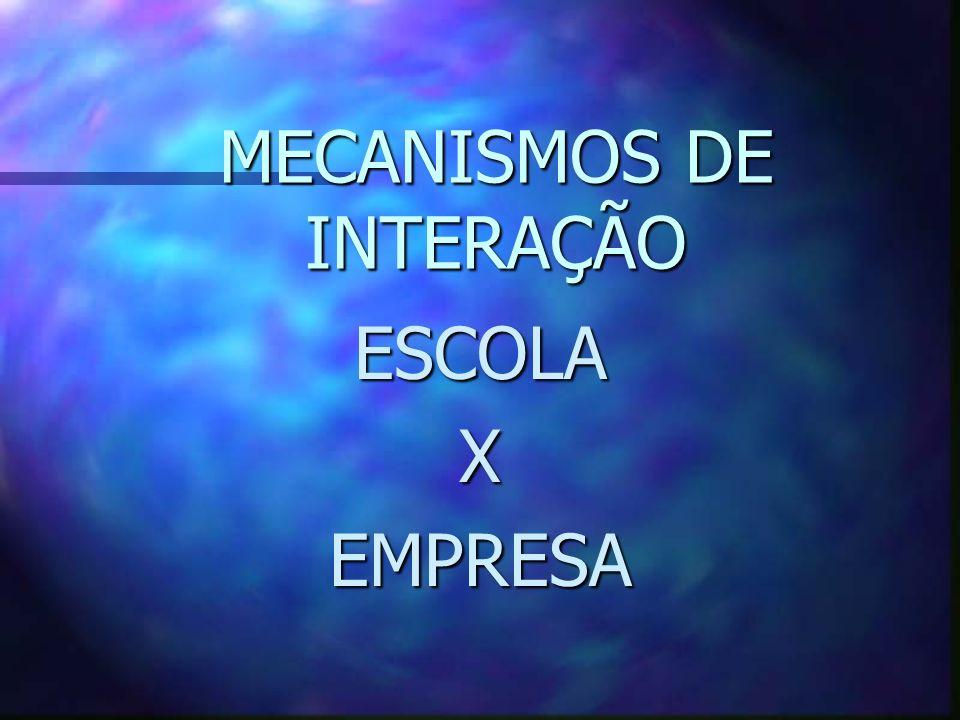 MECANISMOS DE INTERAÇÃO