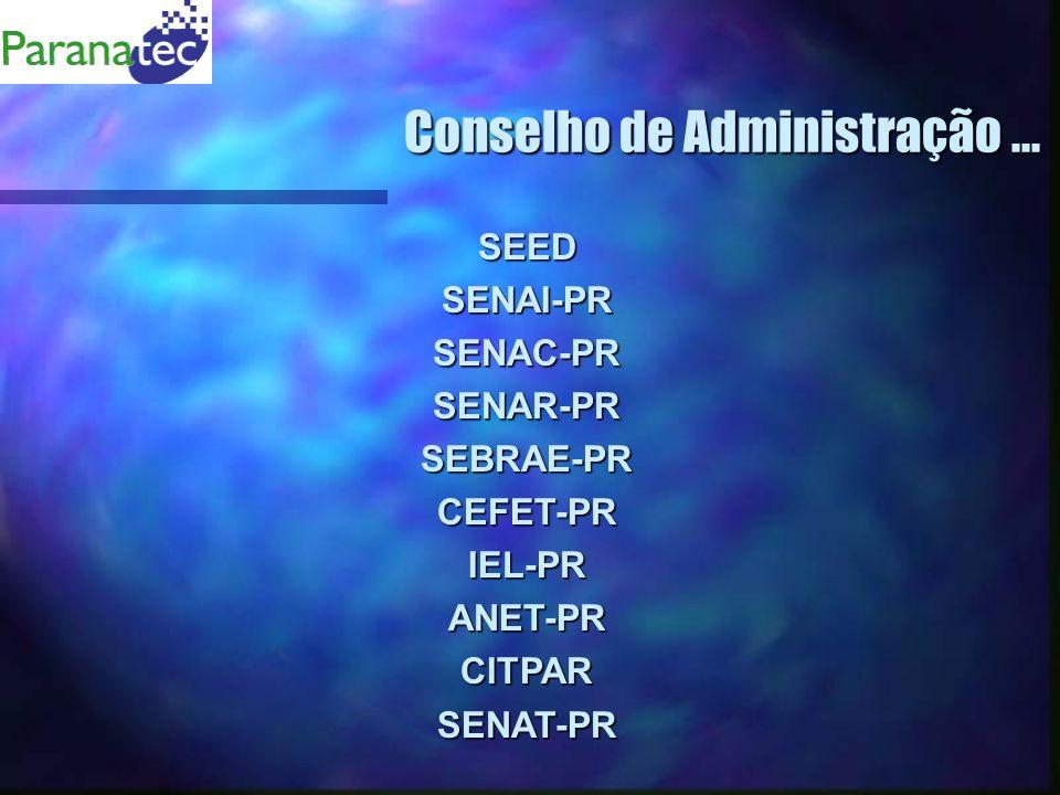 Conselho de Administração ...