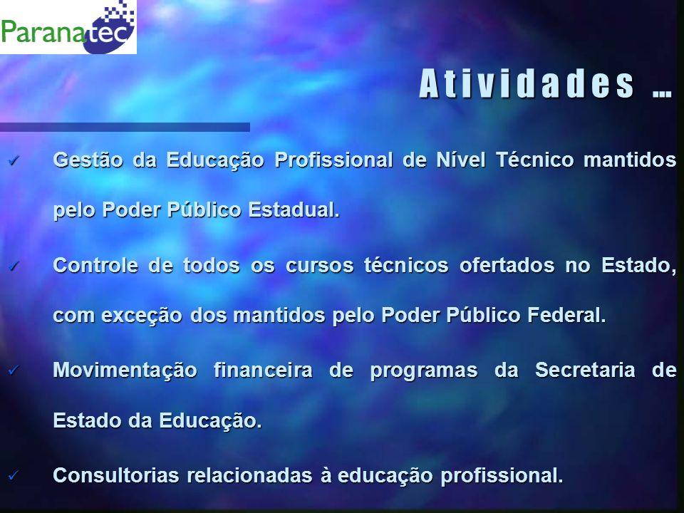A t i v i d a d e s ... Gestão da Educação Profissional de Nível Técnico mantidos pelo Poder Público Estadual.