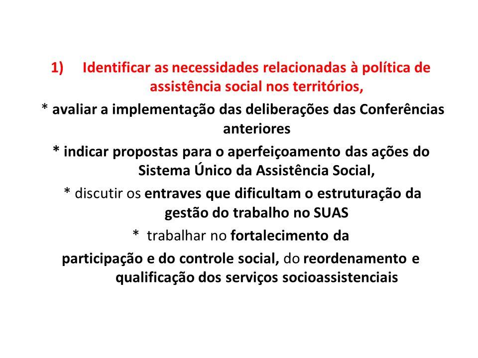 * avaliar a implementação das deliberações das Conferências anteriores