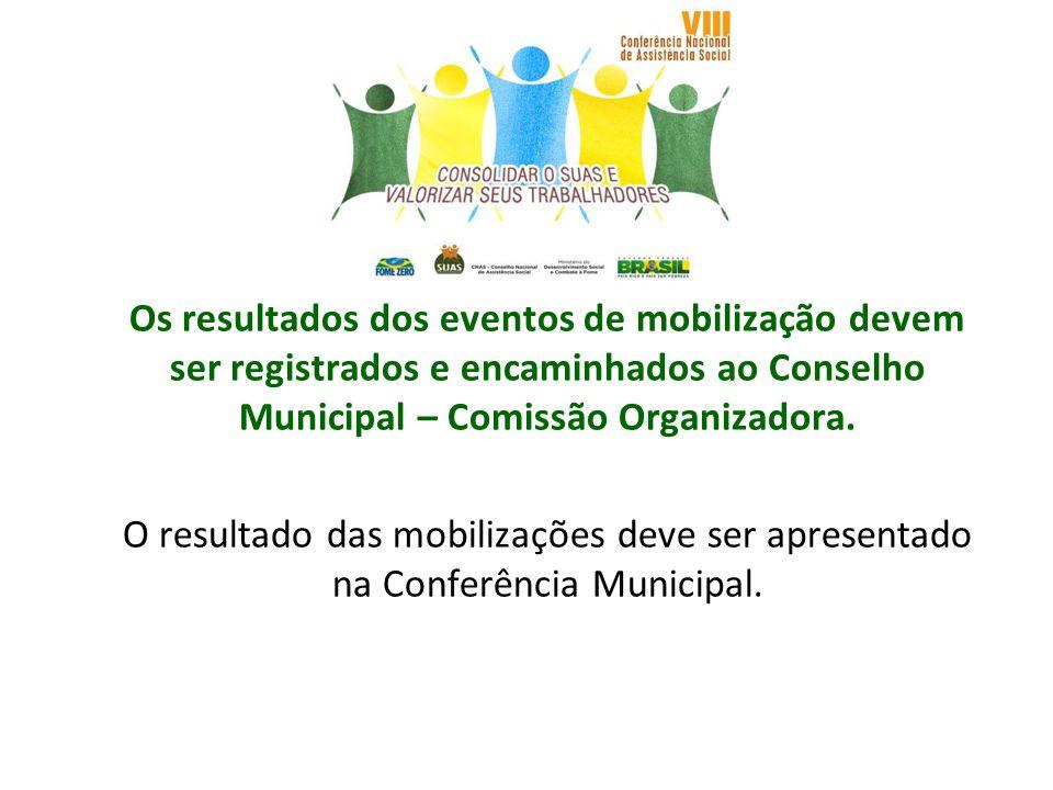 Os resultados dos eventos de mobilização devem ser registrados e encaminhados ao Conselho Municipal – Comissão Organizadora.