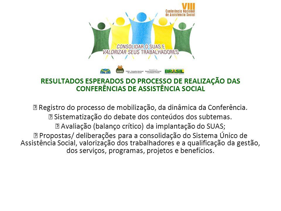  Registro do processo de mobilização, da dinâmica da Conferência.