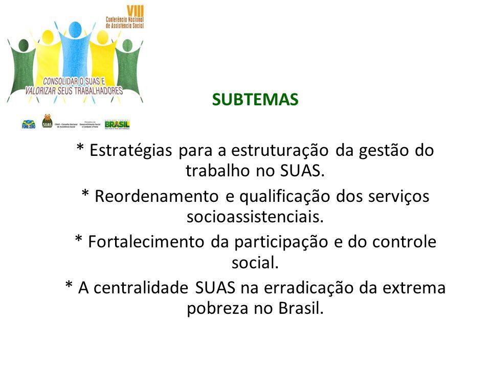 * Estratégias para a estruturação da gestão do trabalho no SUAS.