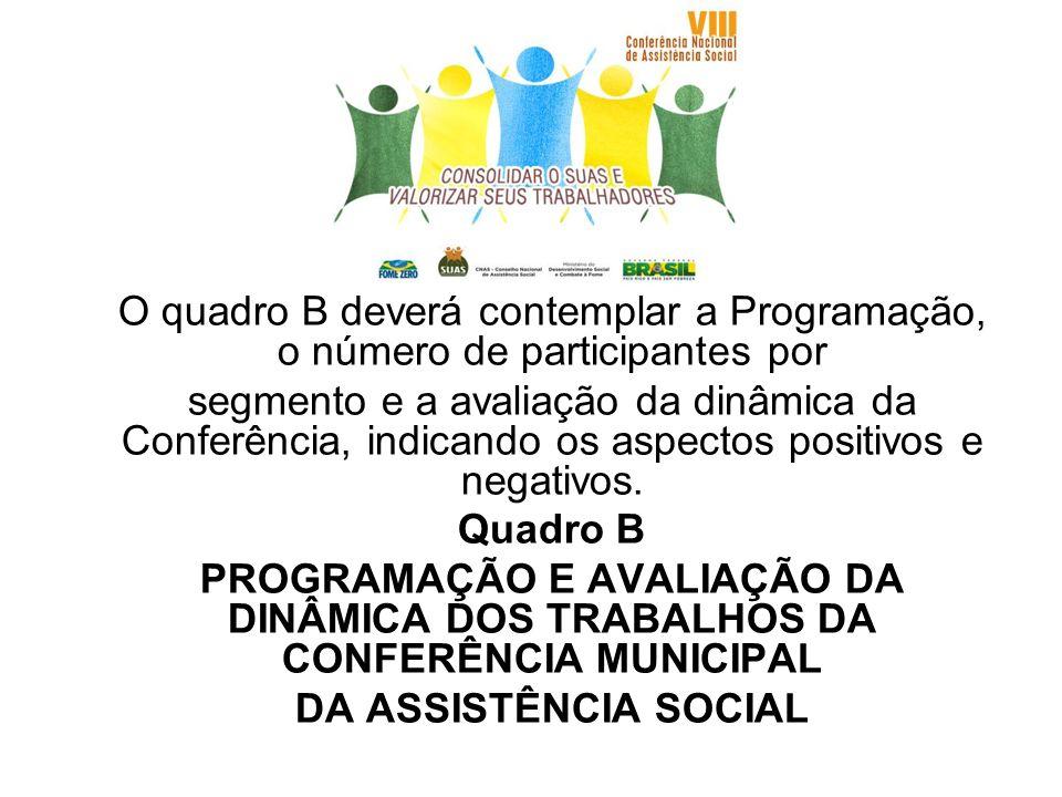 O quadro B deverá contemplar a Programação, o número de participantes por