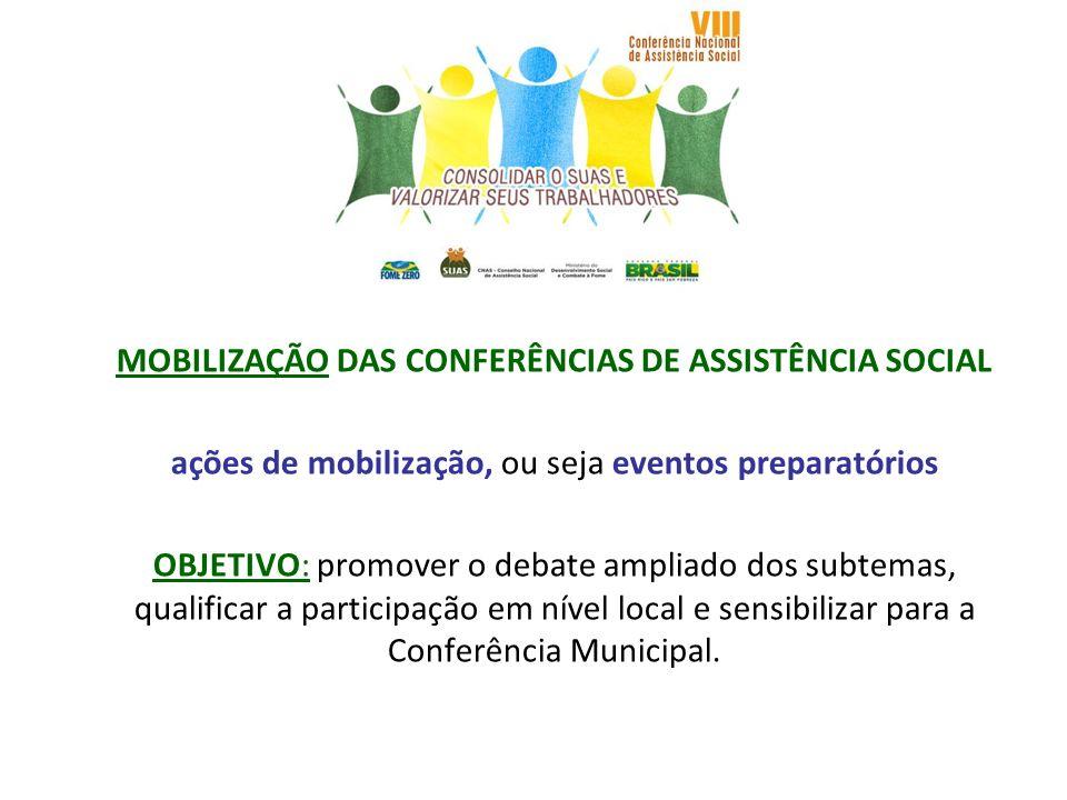 MOBILIZAÇÃO DAS CONFERÊNCIAS DE ASSISTÊNCIA SOCIAL