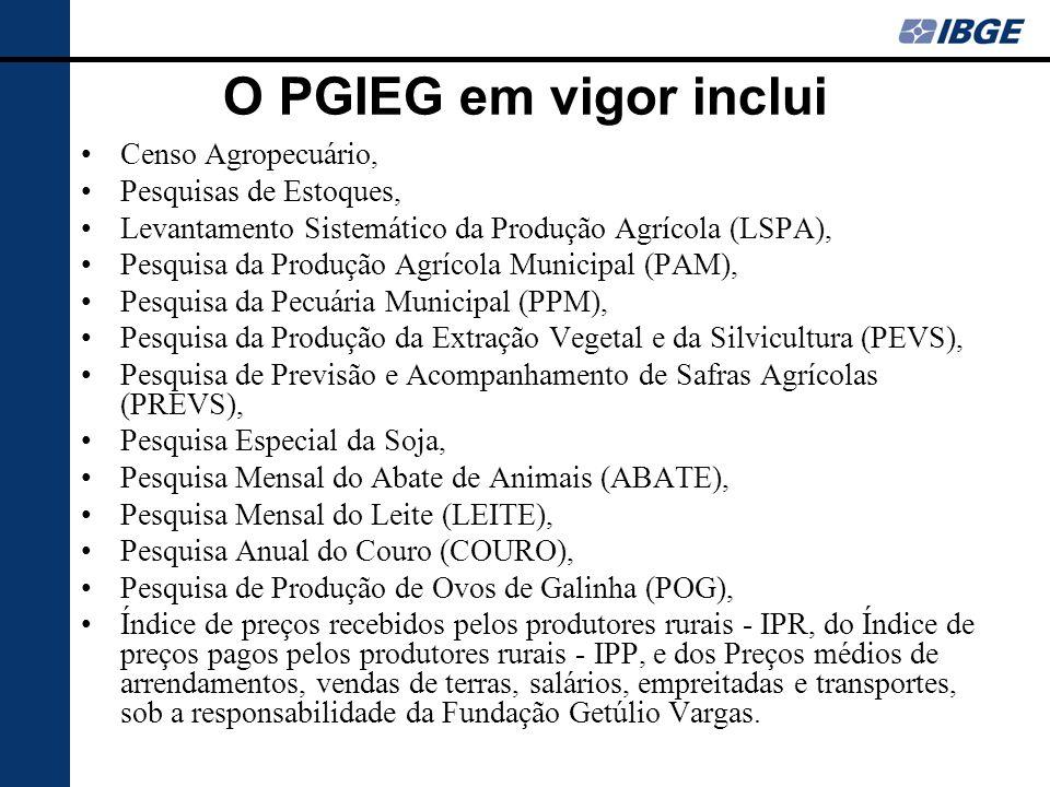 O PGIEG em vigor inclui Censo Agropecuário, Pesquisas de Estoques,