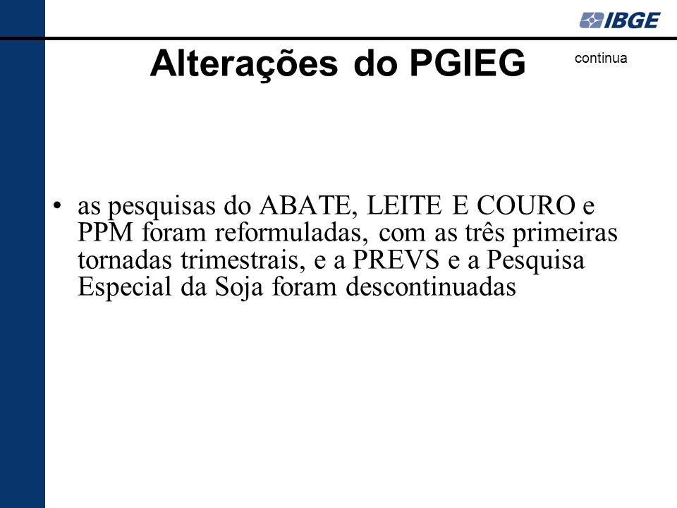 Alterações do PGIEG continua.