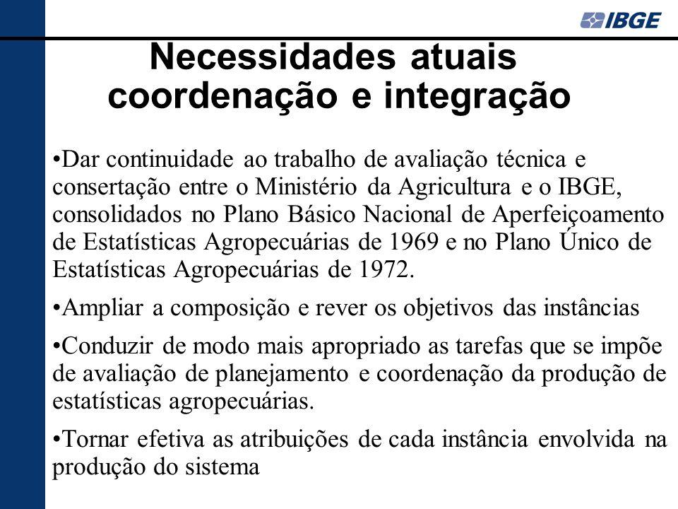 Necessidades atuais coordenação e integração