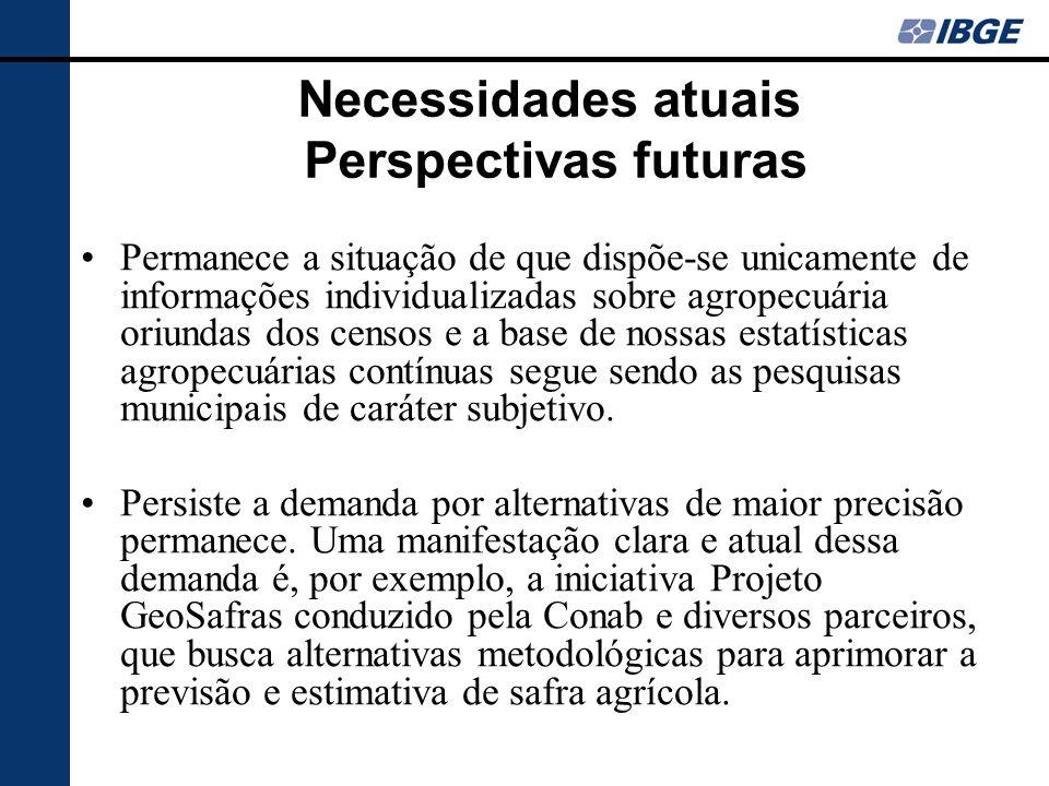 Necessidades atuais Perspectivas futuras