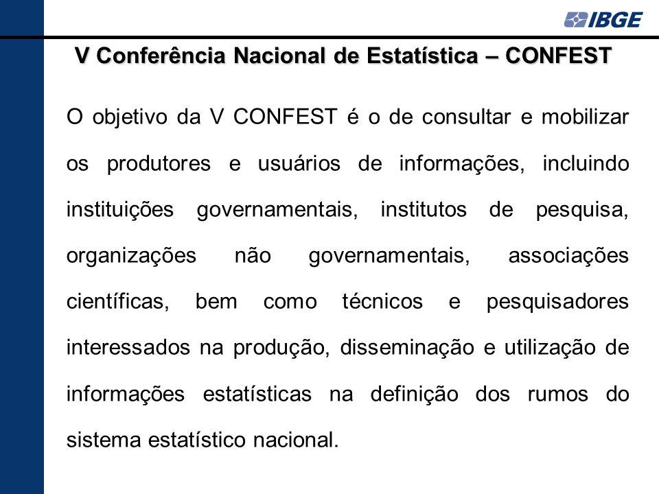 V Conferência Nacional de Estatística – CONFEST