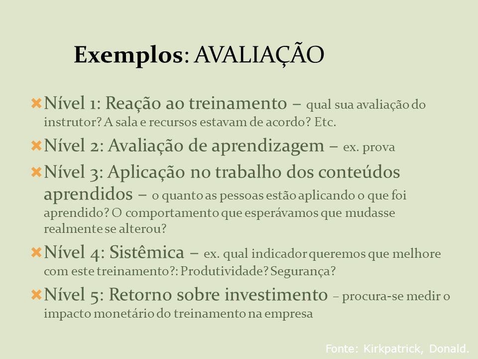Exemplos: AVALIAÇÃO Nível 1: Reação ao treinamento – qual sua avaliação do instrutor A sala e recursos estavam de acordo Etc.