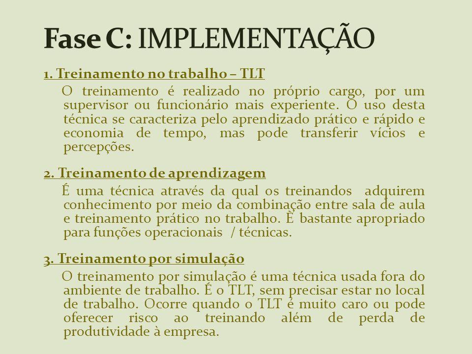 Fase C: IMPLEMENTAÇÃO 1. Treinamento no trabalho – TLT