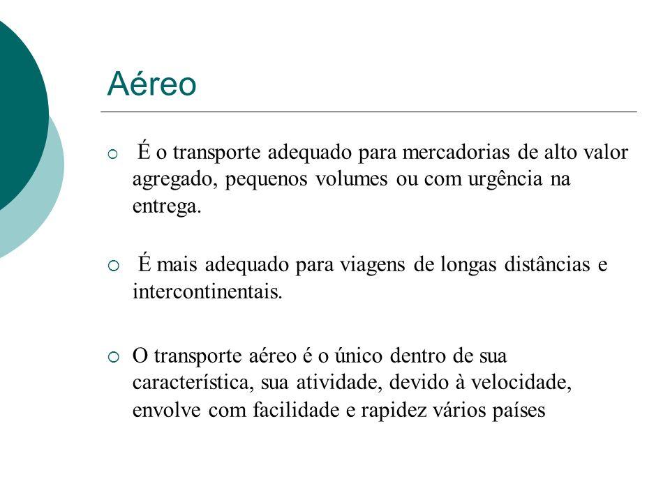Aéreo É o transporte adequado para mercadorias de alto valor agregado, pequenos volumes ou com urgência na entrega.