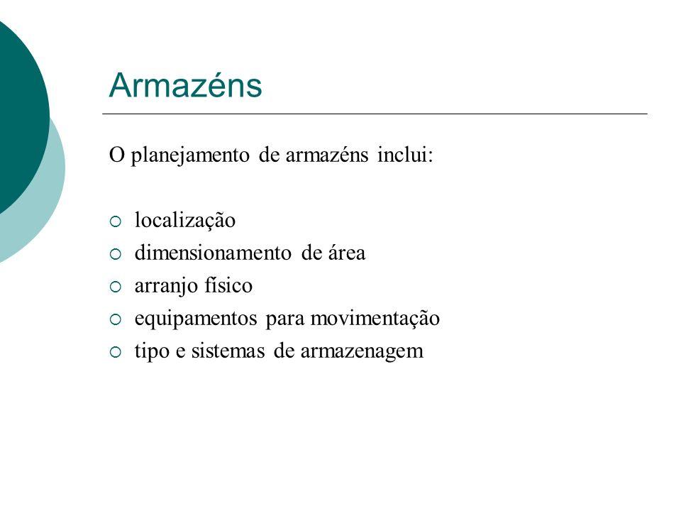 Armazéns O planejamento de armazéns inclui: localização