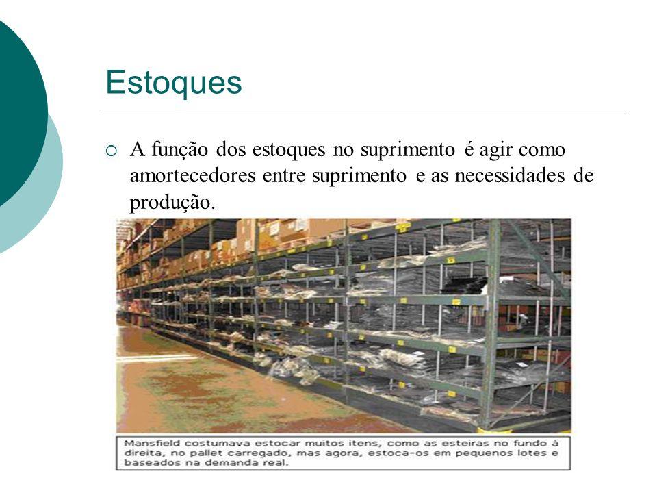 Estoques A função dos estoques no suprimento é agir como amortecedores entre suprimento e as necessidades de produção.