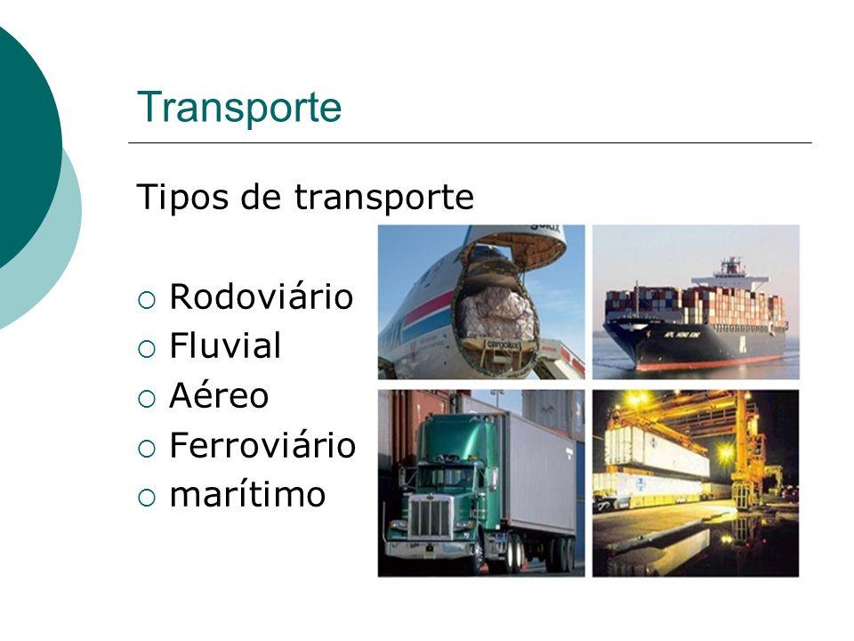 Transporte Tipos de transporte Rodoviário Fluvial Aéreo Ferroviário