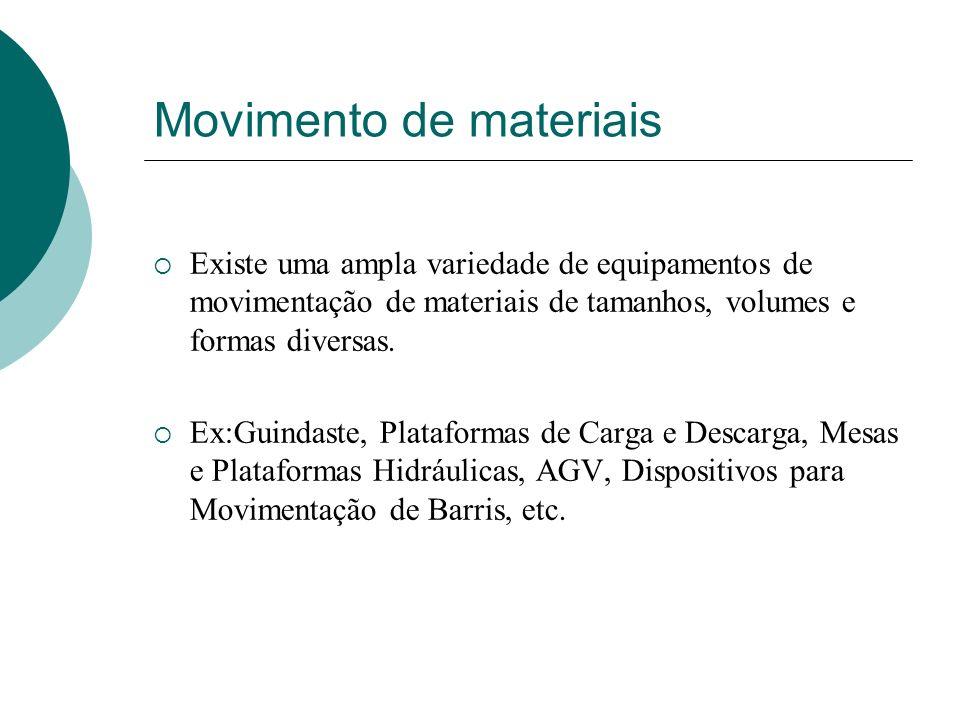 Movimento de materiais
