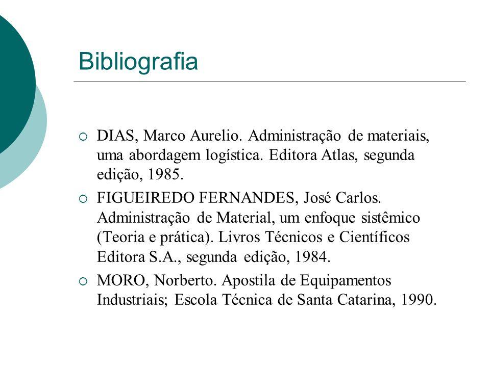 Bibliografia DIAS, Marco Aurelio. Administração de materiais, uma abordagem logística. Editora Atlas, segunda edição, 1985.