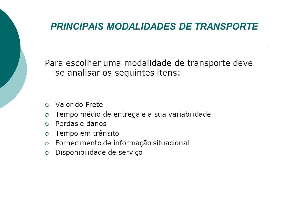 PRINCIPAIS MODALIDADES DE TRANSPORTE