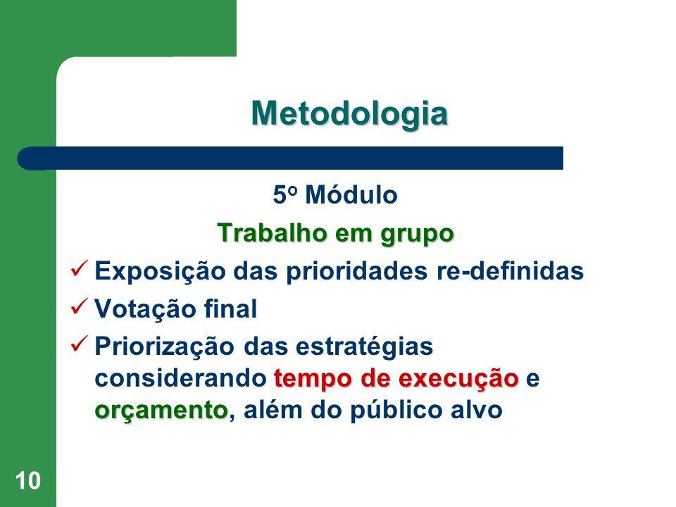 Metodologia 5o Módulo Trabalho em grupo