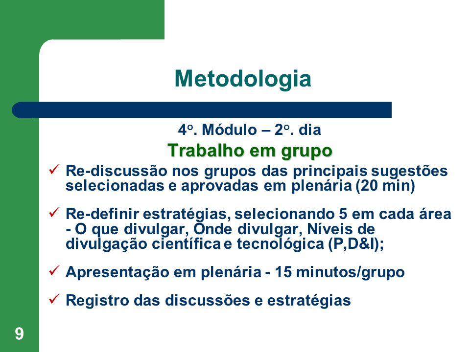 Metodologia Trabalho em grupo 4o. Módulo – 2o. dia