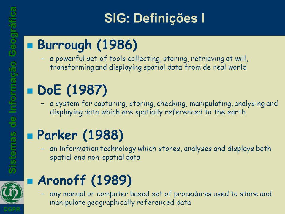 SIG: Definições I Burrough (1986) DoE (1987) Parker (1988)