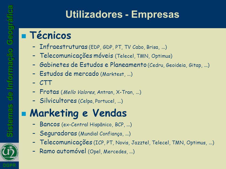 Utilizadores - Empresas