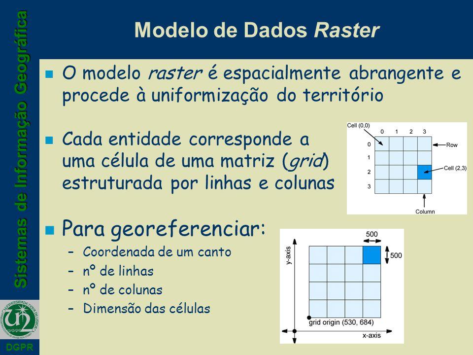 Modelo de Dados Raster Para georeferenciar:
