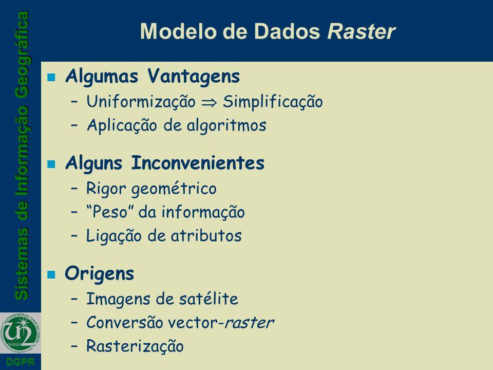 Modelo de Dados Raster Algumas Vantagens Alguns Inconvenientes Origens
