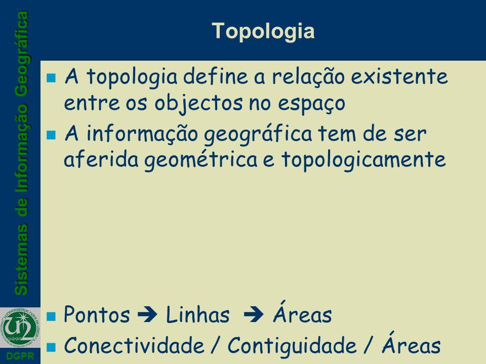 Topologia A topologia define a relação existente entre os objectos no espaço.