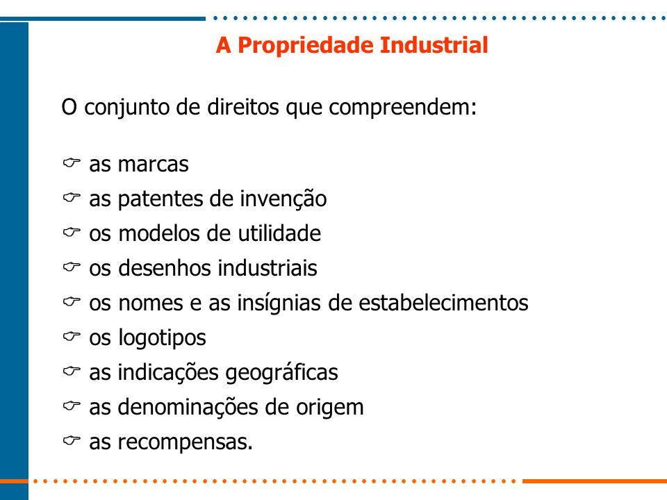 A Propriedade Industrial
