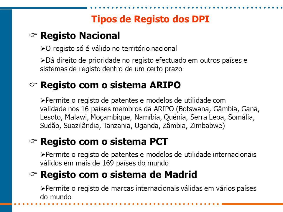 Tipos de Registo dos DPI