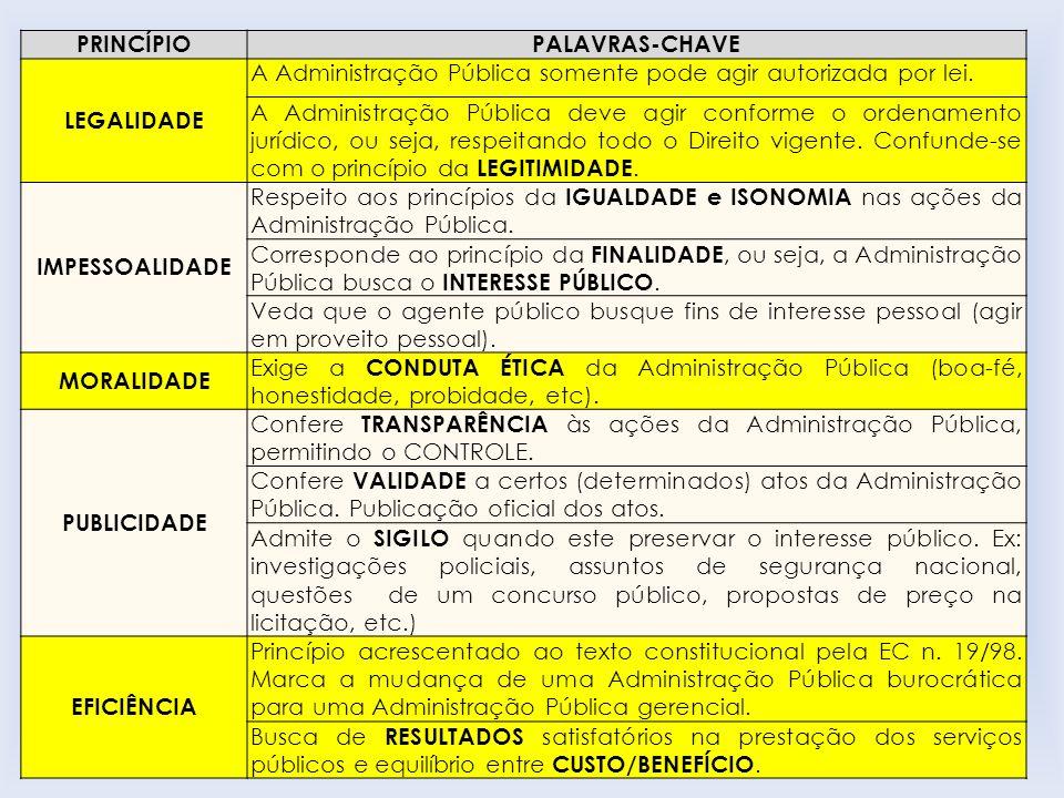 PRINCÍPIO PALAVRAS-CHAVE. LEGALIDADE. A Administração Pública somente pode agir autorizada por lei.
