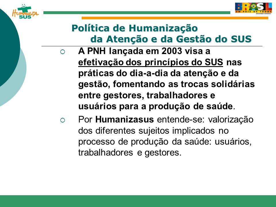 Política de Humanização da Atenção e da Gestão do SUS