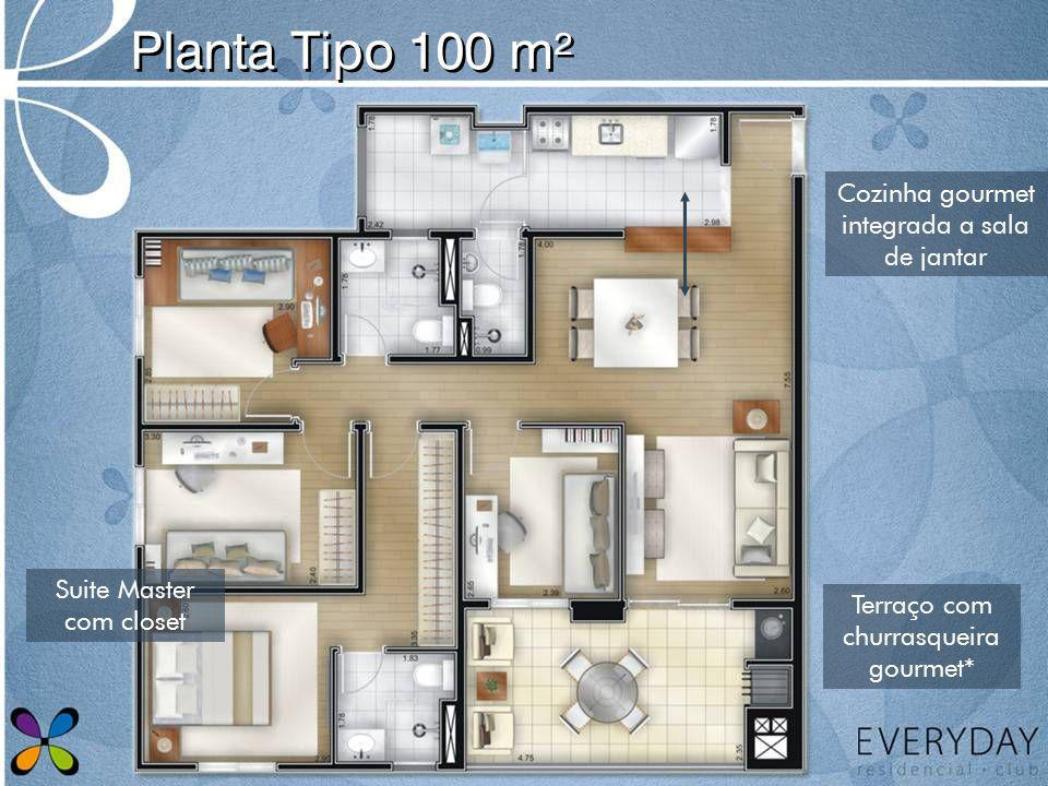 Planta Tipo 100 m² Cozinha gourmet integrada a sala de jantar