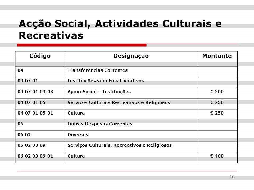 Acção Social, Actividades Culturais e Recreativas