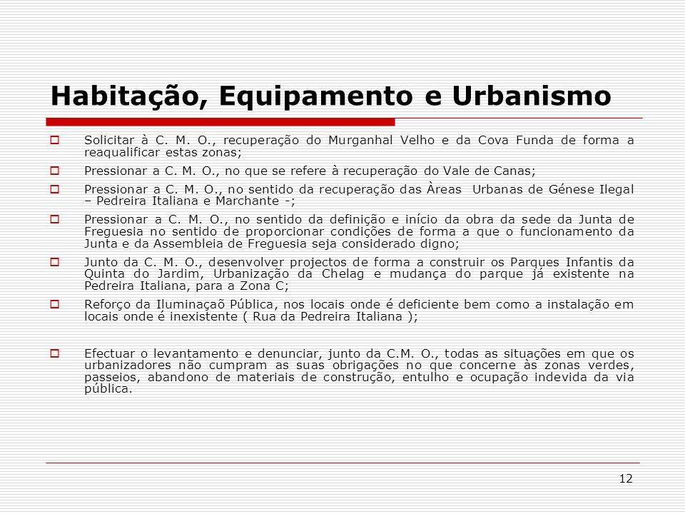 Habitação, Equipamento e Urbanismo