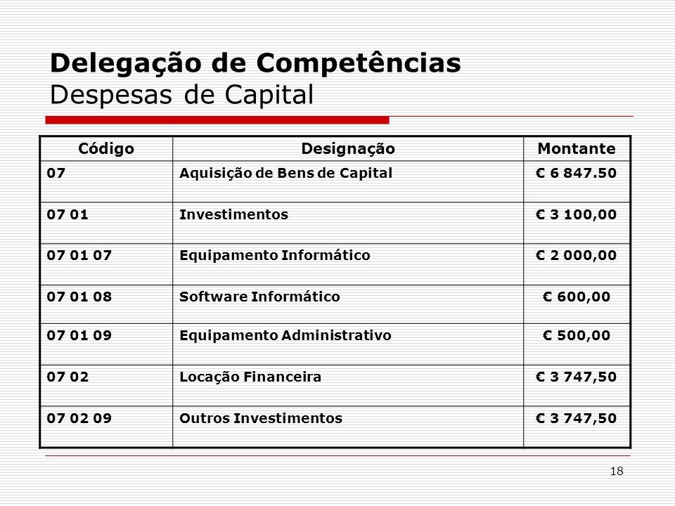 Delegação de Competências Despesas de Capital