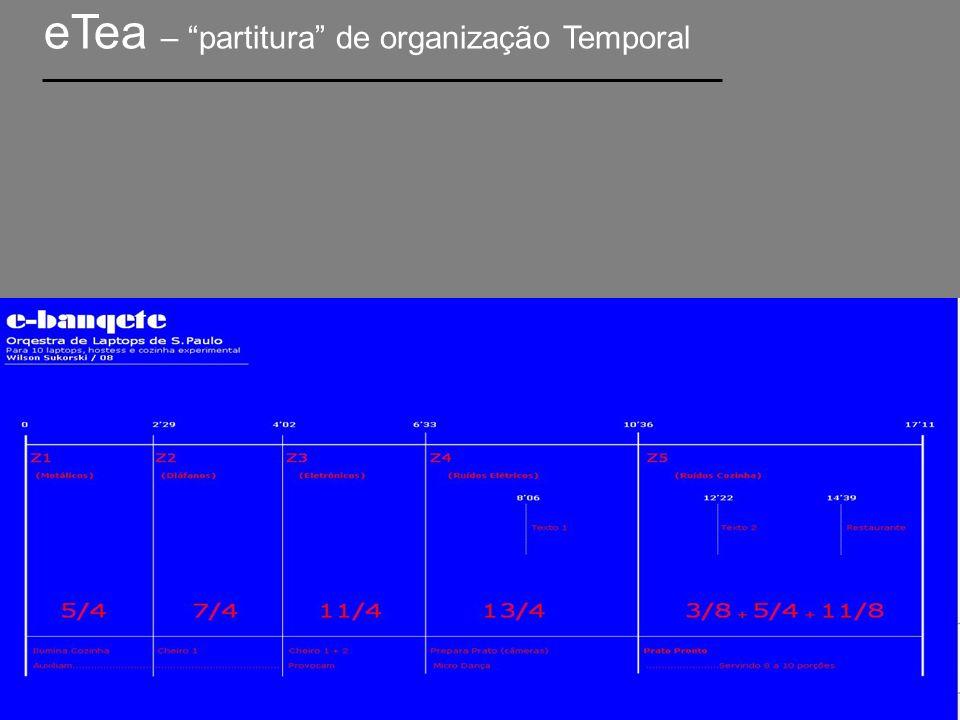 eTea – partitura de organização Temporal