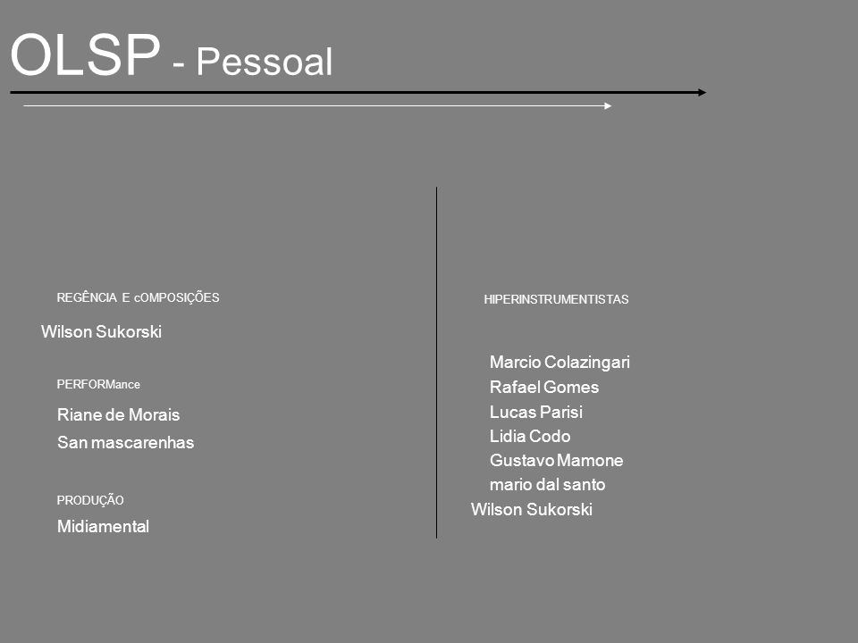 OLSP - Pessoal HIPERINSTRUMENTISTAS Wilson Sukorski Riane de Morais