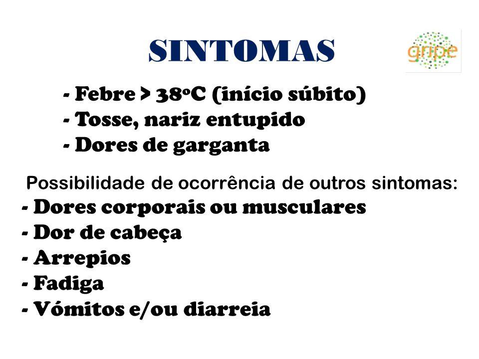 SINTOMAS - Febre > 38ºC (início súbito) - Tosse, nariz entupido