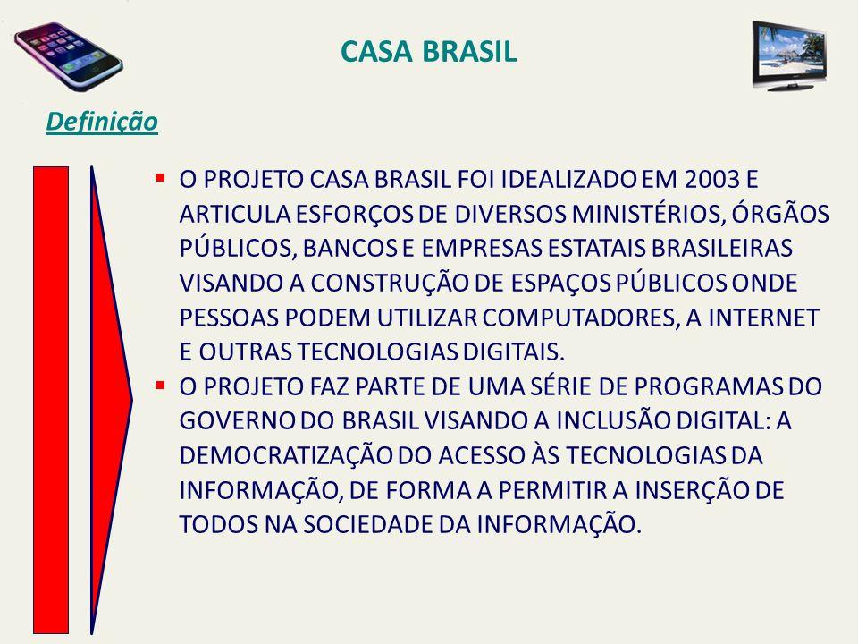 CASA BRASIL Definição.