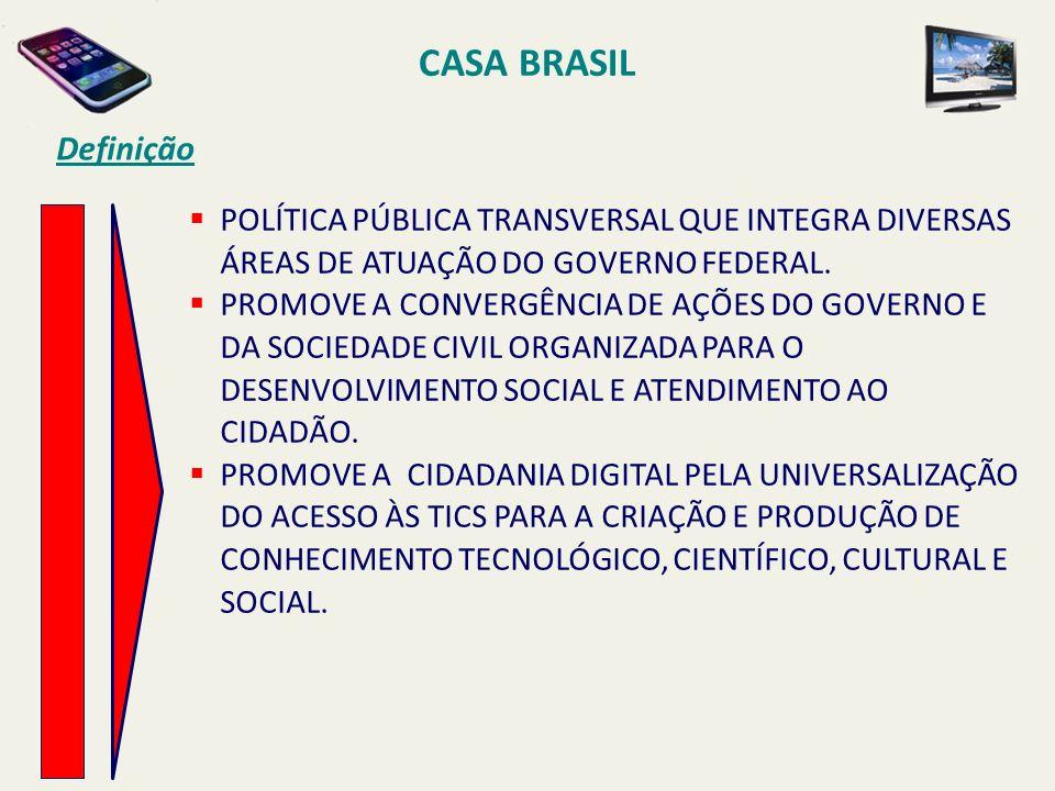 CASA BRASIL Definição. POLÍTICA PÚBLICA TRANSVERSAL QUE INTEGRA DIVERSAS ÁREAS DE ATUAÇÃO DO GOVERNO FEDERAL.