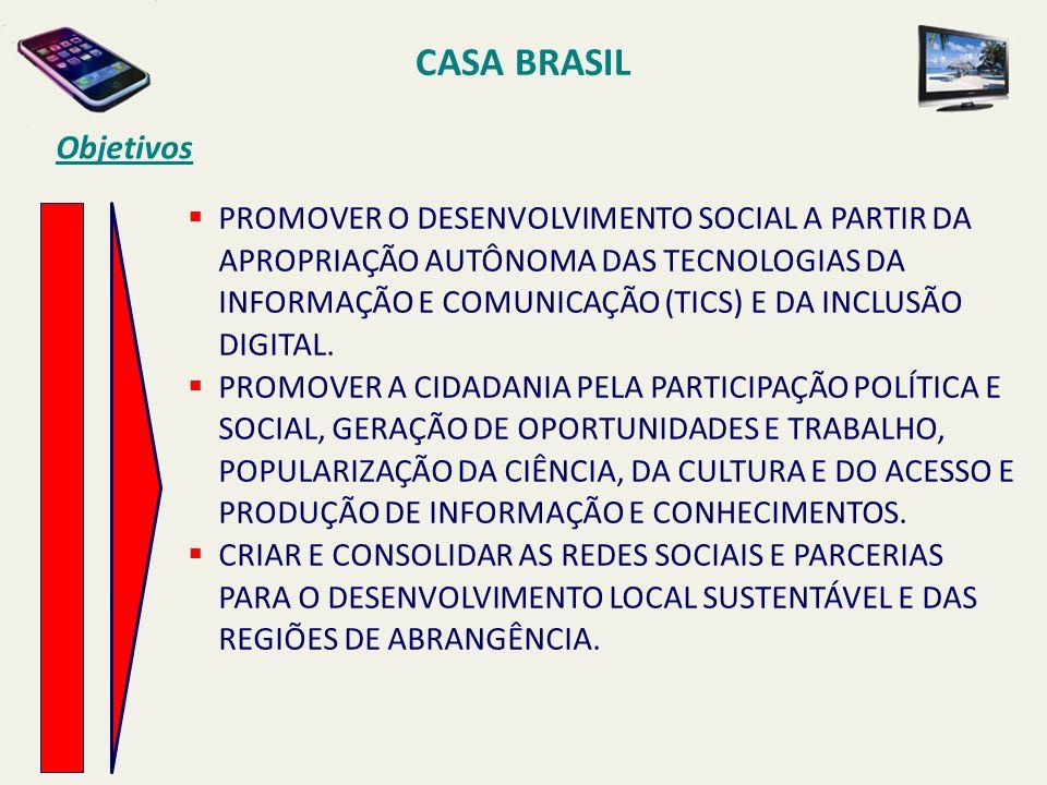 CASA BRASIL Objetivos.