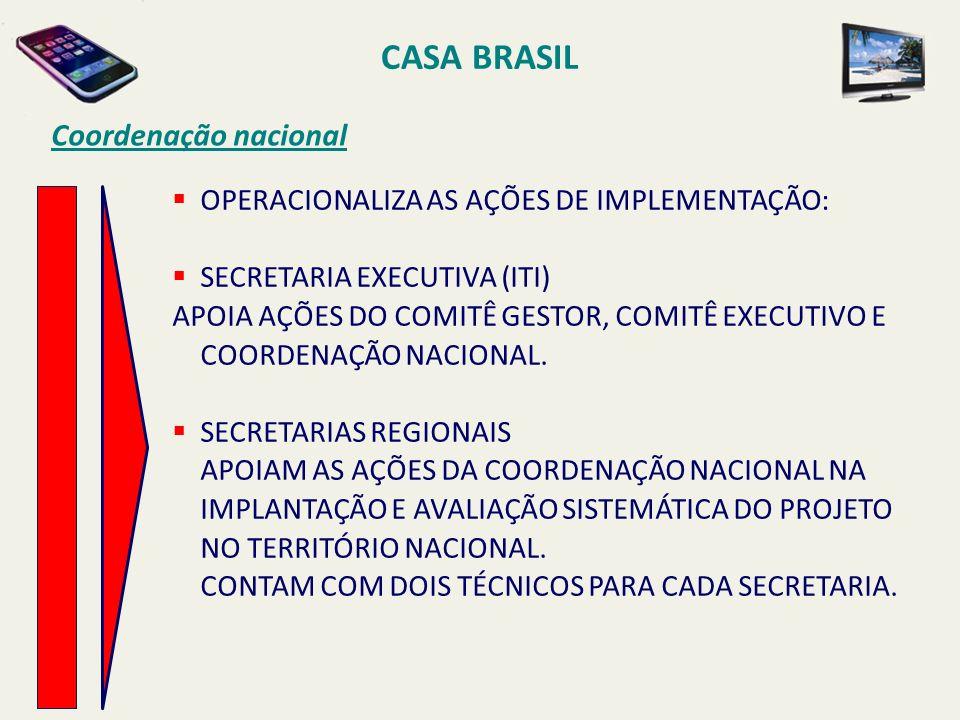 CASA BRASIL Coordenação nacional